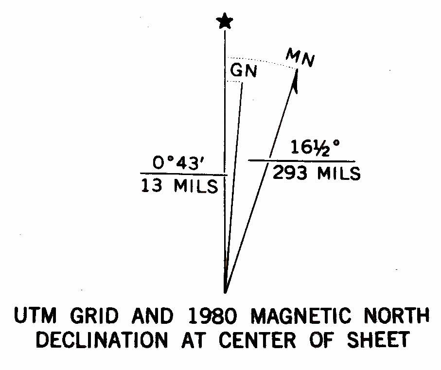 Mag Declination Diagram